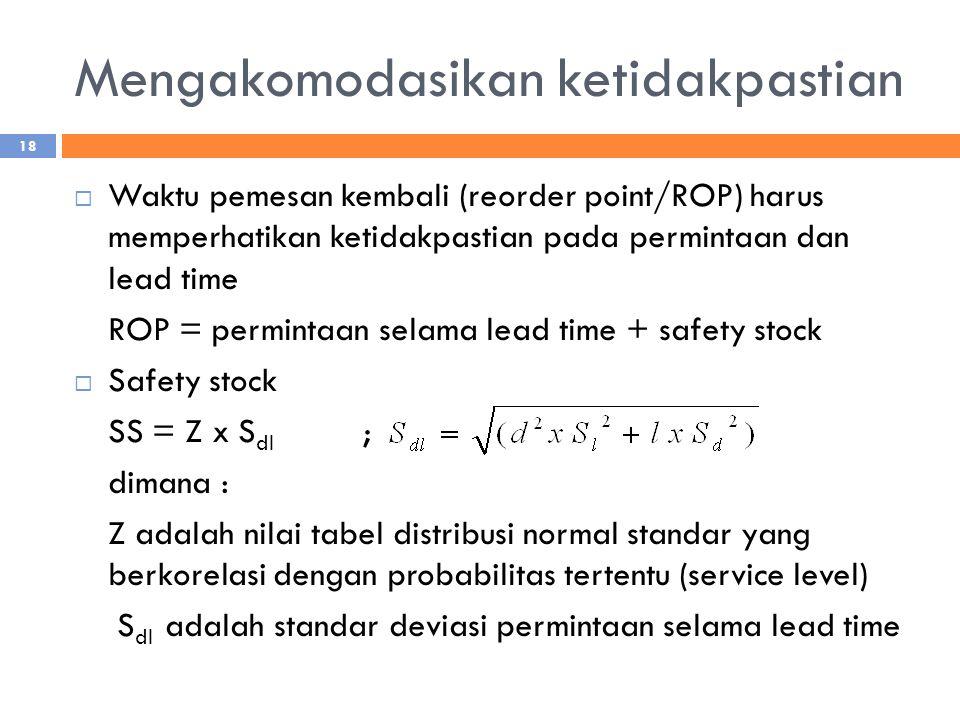 Mengakomodasikan ketidakpastian  Waktu pemesan kembali (reorder point/ROP) harus memperhatikan ketidakpastian pada permintaan dan lead time ROP = permintaan selama lead time + safety stock  Safety stock SS = Z x S dl ; dimana : Z adalah nilai tabel distribusi normal standar yang berkorelasi dengan probabilitas tertentu (service level) S dl adalah standar deviasi permintaan selama lead time 18