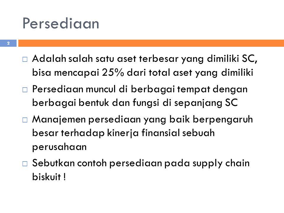 Persediaan  Adalah salah satu aset terbesar yang dimiliki SC, bisa mencapai 25% dari total aset yang dimiliki  Persediaan muncul di berbagai tempat dengan berbagai bentuk dan fungsi di sepanjang SC  Manajemen persediaan yang baik berpengaruh besar terhadap kinerja finansial sebuah perusahaan  Sebutkan contoh persediaan pada supply chain biskuit .