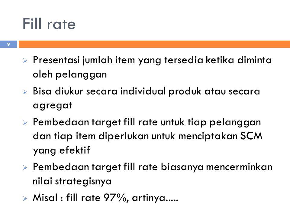 Fill rate  Presentasi jumlah item yang tersedia ketika diminta oleh pelanggan  Bisa diukur secara individual produk atau secara agregat  Pembedaan