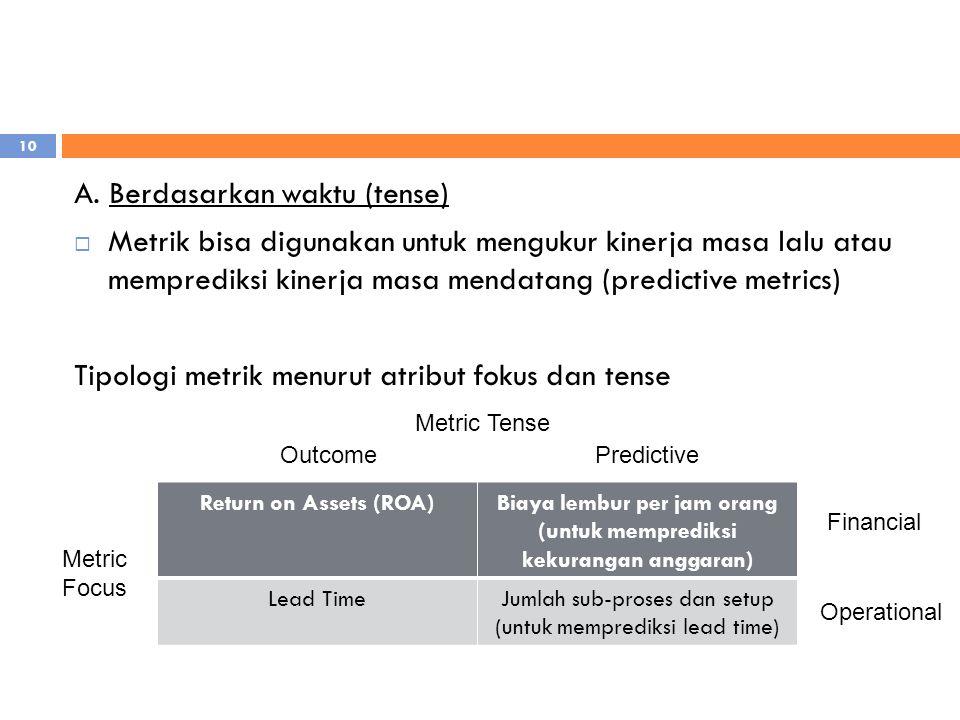 10 A. Berdasarkan waktu (tense)  Metrik bisa digunakan untuk mengukur kinerja masa lalu atau memprediksi kinerja masa mendatang (predictive metrics)