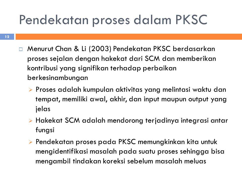 Pendekatan proses dalam PKSC  Menurut Chan & Li (2003) Pendekatan PKSC berdasarkan proses sejalan dengan hakekat dari SCM dan memberikan kontribusi yang signifikan terhadap perbaikan berkesinambungan  Proses adalah kumpulan aktivitas yang melintasi waktu dan tempat, memiliki awal, akhir, dan input maupun output yang jelas  Hakekat SCM adalah mendorong terjadinya integrasi antar fungsi  Pendekatan proses pada PKSC memungkinkan kita untuk mengidentifikasi masalah pada suatu proses sehingga bisa mengambil tindakan koreksi sebelum masalah meluas 12