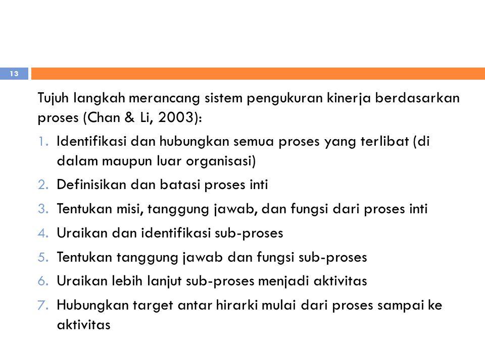 Tujuh langkah merancang sistem pengukuran kinerja berdasarkan proses (Chan & Li, 2003): 1. Identifikasi dan hubungkan semua proses yang terlibat (di d