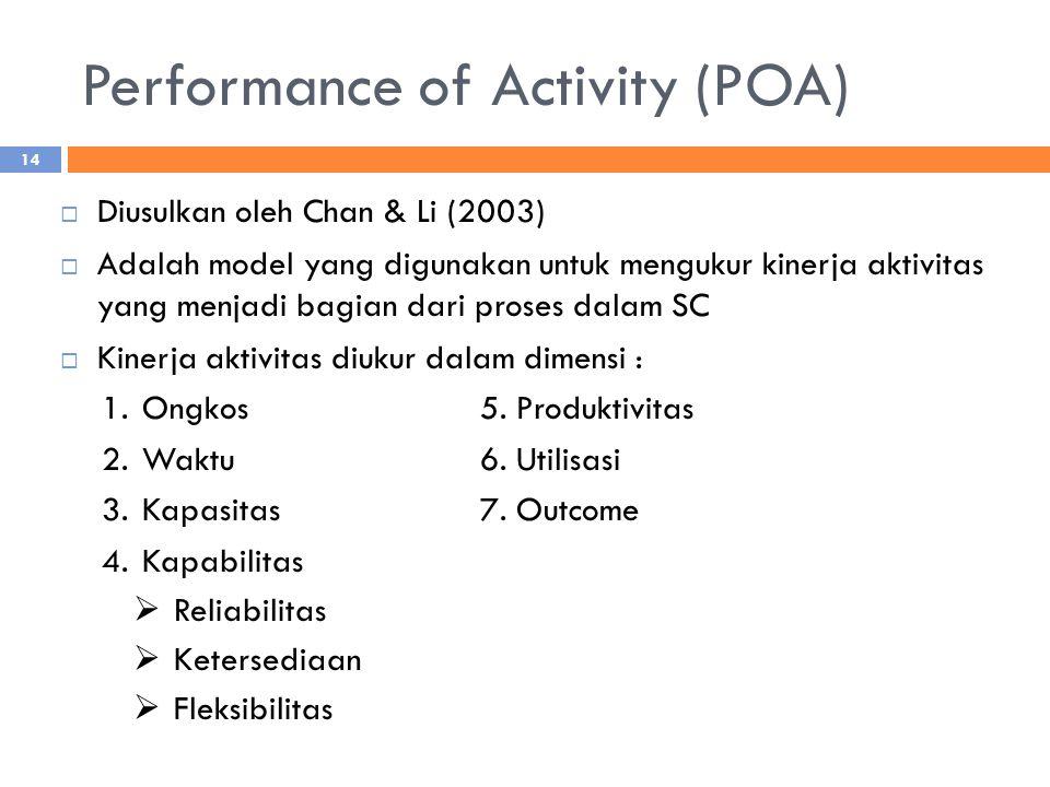 Performance of Activity (POA)  Diusulkan oleh Chan & Li (2003)  Adalah model yang digunakan untuk mengukur kinerja aktivitas yang menjadi bagian dari proses dalam SC  Kinerja aktivitas diukur dalam dimensi : 1.Ongkos5.