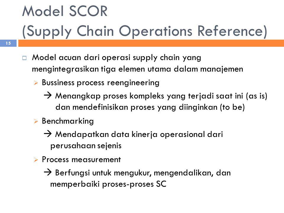 Model SCOR (Supply Chain Operations Reference)  Model acuan dari operasi supply chain yang mengintegrasikan tiga elemen utama dalam manajemen  Bussiness process reengineering  Menangkap proses kompleks yang terjadi saat ini (as is) dan mendefinisikan proses yang diinginkan (to be)  Benchmarking  Mendapatkan data kinerja operasional dari perusahaan sejenis  Process measurement  Berfungsi untuk mengukur, mengendalikan, dan memperbaiki proses-proses SC 15