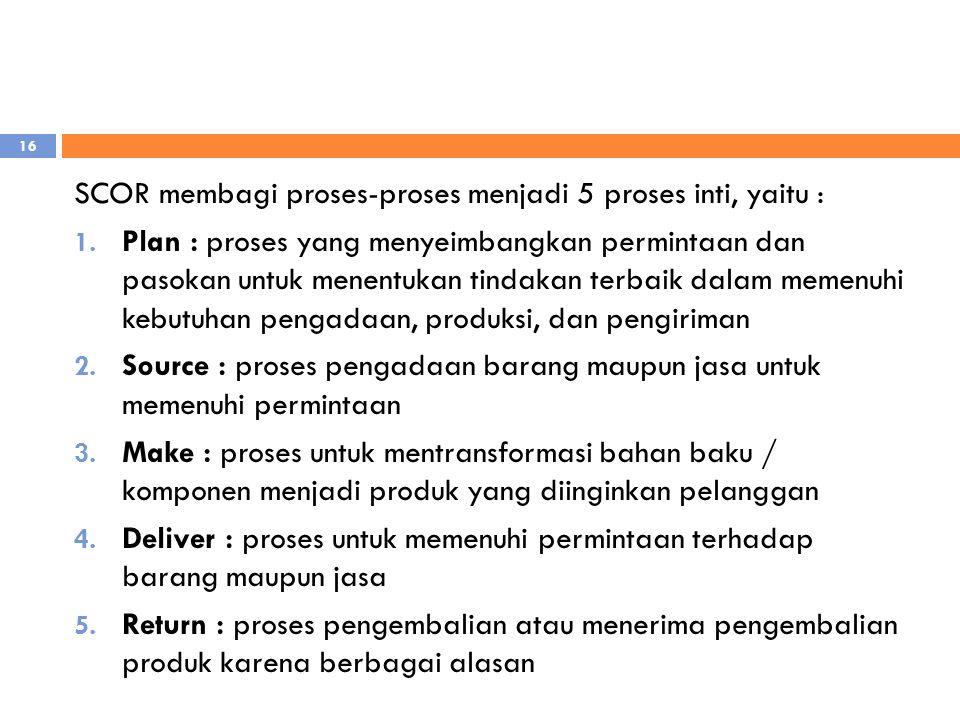 SCOR membagi proses-proses menjadi 5 proses inti, yaitu : 1. Plan : proses yang menyeimbangkan permintaan dan pasokan untuk menentukan tindakan terbai