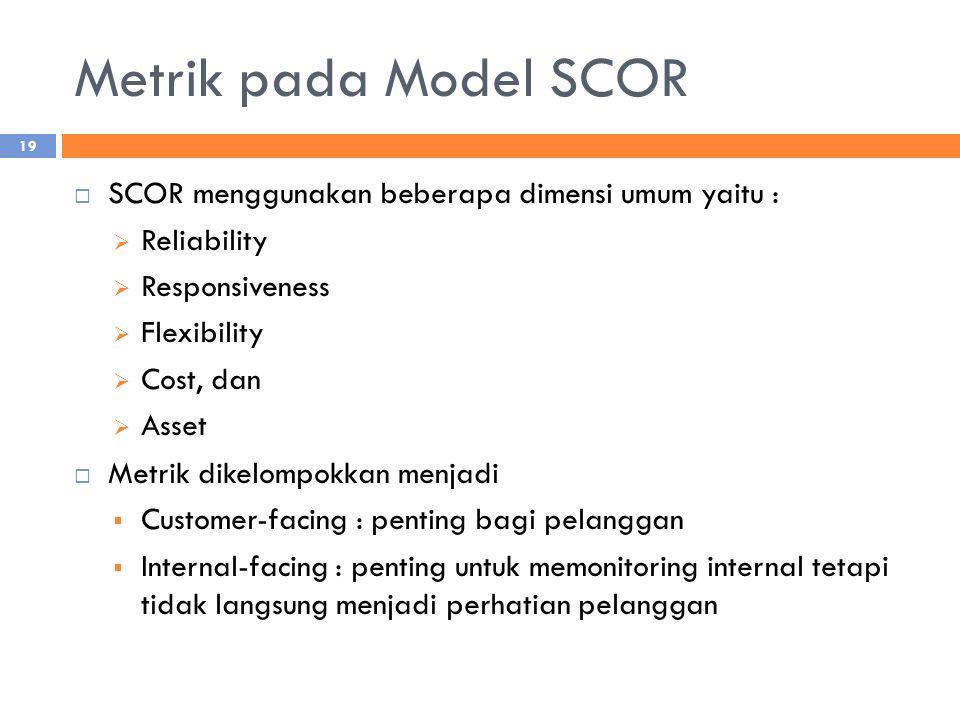 Metrik pada Model SCOR  SCOR menggunakan beberapa dimensi umum yaitu :  Reliability  Responsiveness  Flexibility  Cost, dan  Asset  Metrik dikelompokkan menjadi  Customer-facing : penting bagi pelanggan  Internal-facing : penting untuk memonitoring internal tetapi tidak langsung menjadi perhatian pelanggan 19