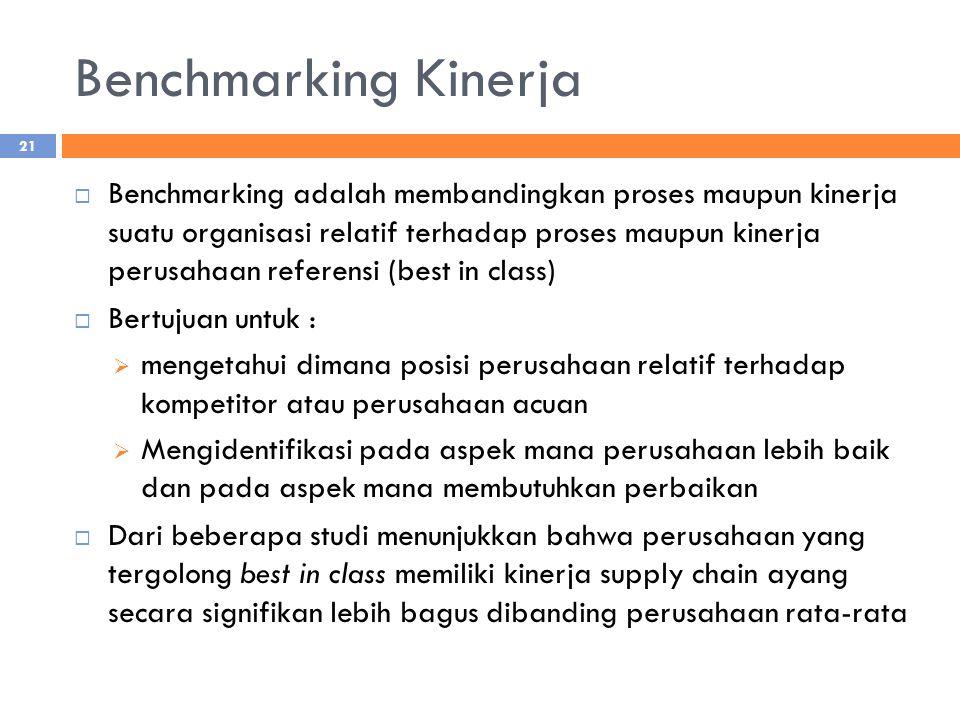 Benchmarking Kinerja  Benchmarking adalah membandingkan proses maupun kinerja suatu organisasi relatif terhadap proses maupun kinerja perusahaan refe