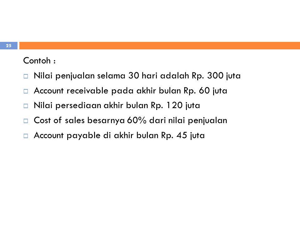 Contoh :  Nilai penjualan selama 30 hari adalah Rp. 300 juta  Account receivable pada akhir bulan Rp. 60 juta  Nilai persediaan akhir bulan Rp. 120