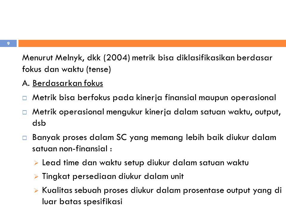 Menurut Melnyk, dkk (2004) metrik bisa diklasifikasikan berdasar fokus dan waktu (tense) A.