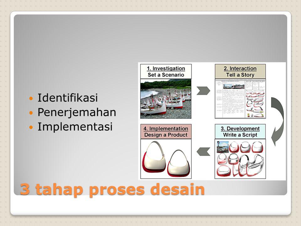 3 tahap proses desain Identifikasi Penerjemahan Implementasi