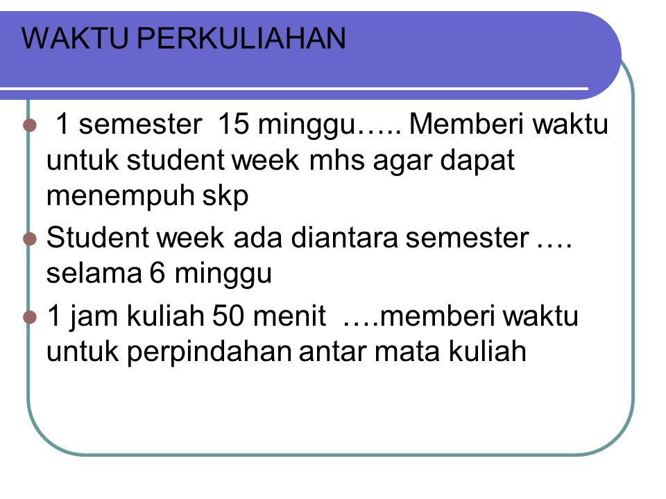 WAKTU PERKULIAHAN 1 semester 15 minggu…..