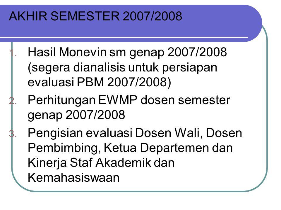 AKHIR SEMESTER 2007/2008 1.