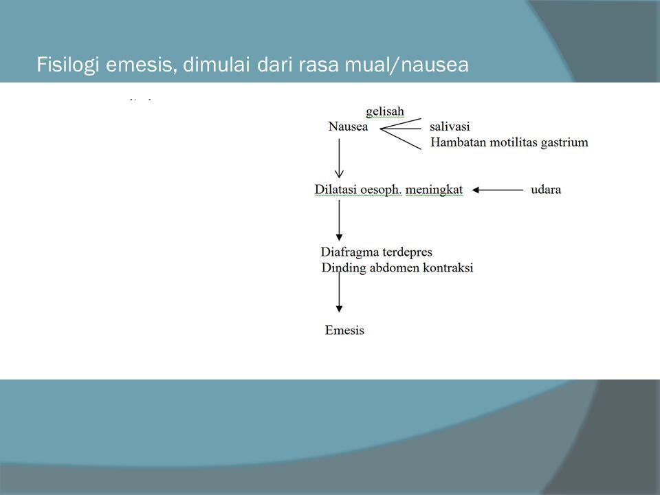 Fisilogi emesis, dimulai dari rasa mual/nausea