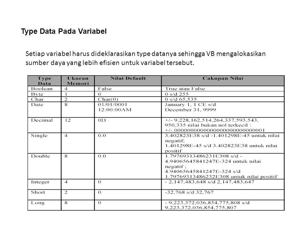Type Data Pada Variabel Setiap variabel harus dideklarasikan type datanya sehingga VB mengalokasikan sumber daya yang lebih efisien untuk variabel tersebut.