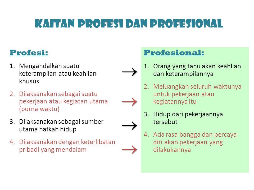 Kaitan Profesi dan Profesional Profesi: 1.Mengandalkan suatu keterampilan atau keahlian khusus 2.Dilaksanakan sebagai suatu pekerjaan atau kegiatan utama (purna waktu) 3.Dilaksanakan sebagai sumber utama nafkah hidup 4.Dilaksanakan dengan keterlibatan pribadi yang mendalam Profesional: 1.Orang yang tahu akan keahlian dan keterampilannya 2.Meluangkan seluruh waktunya untuk pekerjaan atau kegiatannya itu 3.Hidup dari pekerjaannya tersebut 4.Ada rasa bangga dan percaya diri akan pekerjaan yang dilakukannya    