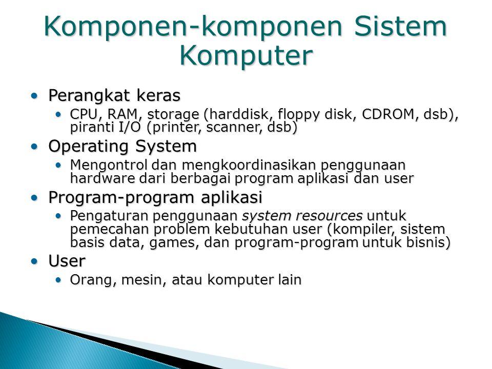 Komponen-komponen Sistem Komputer Perangkat kerasPerangkat keras CPU, RAM, storage (harddisk, floppy disk, CDROM, dsb), piranti I/O (printer, scanner, dsb)CPU, RAM, storage (harddisk, floppy disk, CDROM, dsb), piranti I/O (printer, scanner, dsb) Operating SystemOperating System Mengontrol dan mengkoordinasikan penggunaan hardware dari berbagai program aplikasi dan userMengontrol dan mengkoordinasikan penggunaan hardware dari berbagai program aplikasi dan user Program-program aplikasiProgram-program aplikasi Pengaturan penggunaan system resources untuk pemecahan problem kebutuhan user (kompiler, sistem basis data, games, dan program-program untuk bisnis)Pengaturan penggunaan system resources untuk pemecahan problem kebutuhan user (kompiler, sistem basis data, games, dan program-program untuk bisnis) UserUser Orang, mesin, atau komputer lainOrang, mesin, atau komputer lain