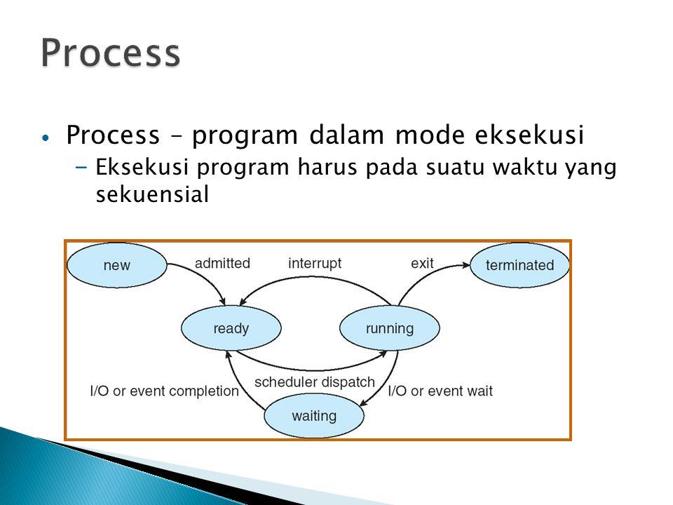 Process – program dalam mode eksekusi – Eksekusi program harus pada suatu waktu yang sekuensial