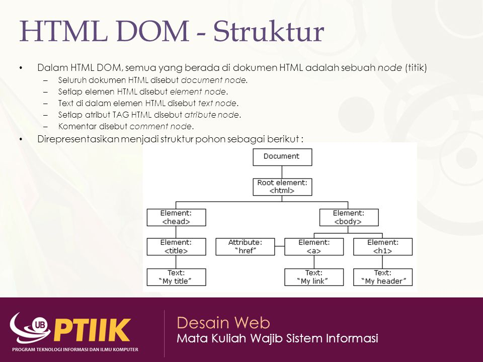 Desain Web Mata Kuliah Wajib Sistem Informasi DOM – Document Object Document Object Methods MethodDeskripsi open()Membuka output stream untuk mengumpulkan informasi yang dikirimkan oleh document.write() atau document.writeln().