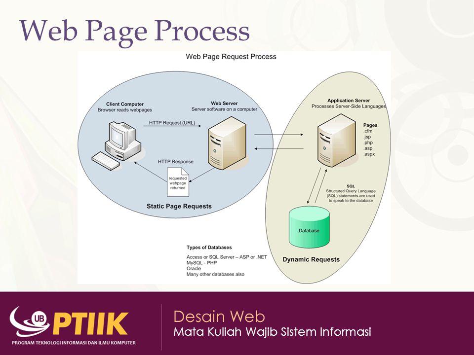 Desain Web Mata Kuliah Wajib Sistem Informasi Web Page Process