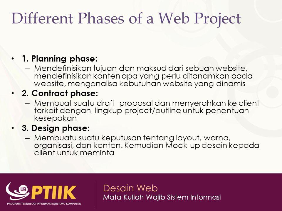 Desain Web Mata Kuliah Wajib Sistem Informasi Different Phases of a Web Project 4.