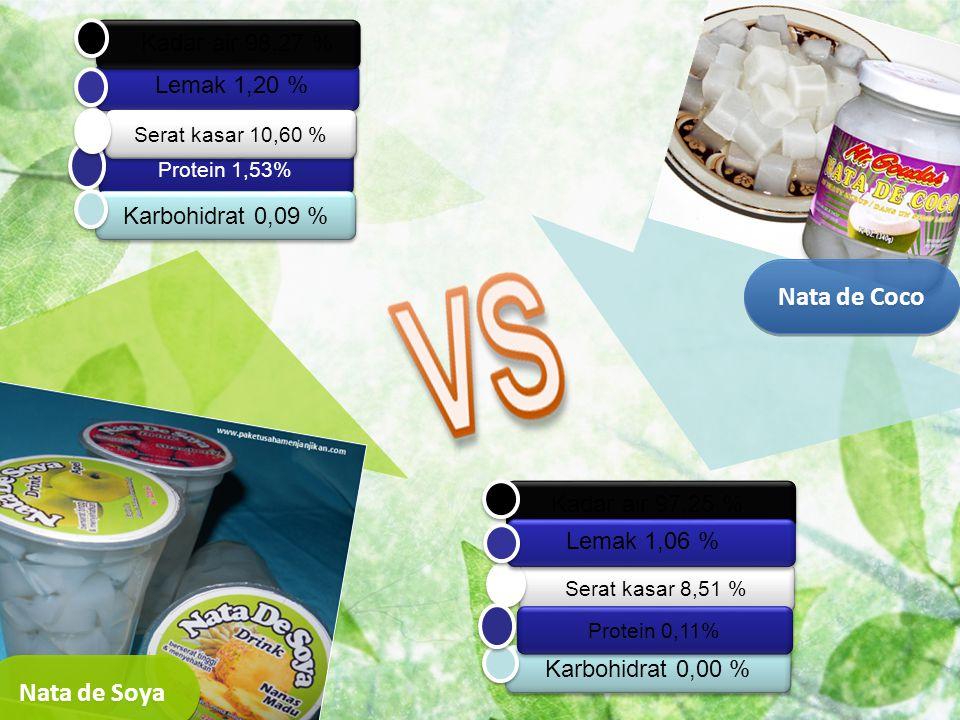 Hasil uji proksimat menunjukkan kandungan utamanya adalah air (98%) dan serat kasar (10%).