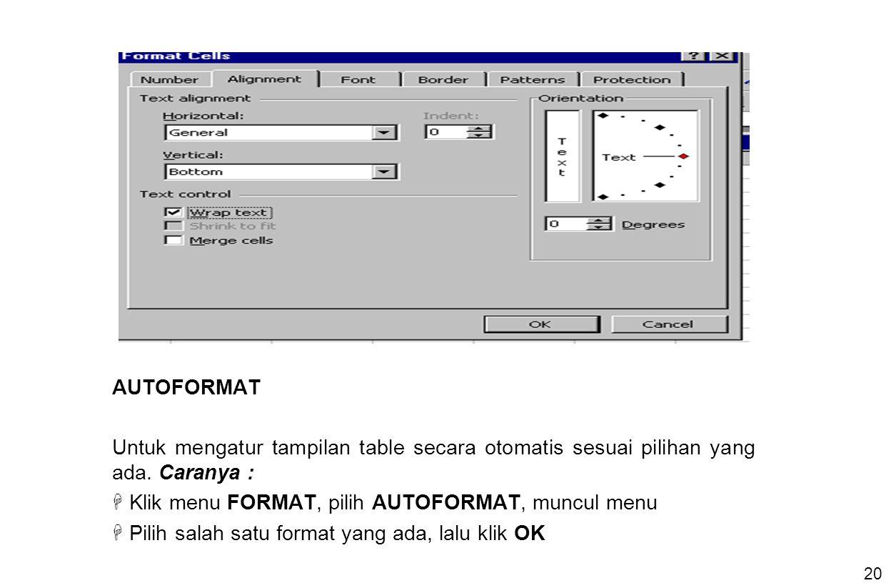 20 AUTOFORMAT Untuk mengatur tampilan table secara otomatis sesuai pilihan yang ada. Caranya :  Klik menu FORMAT, pilih AUTOFORMAT, muncul menu  Pil