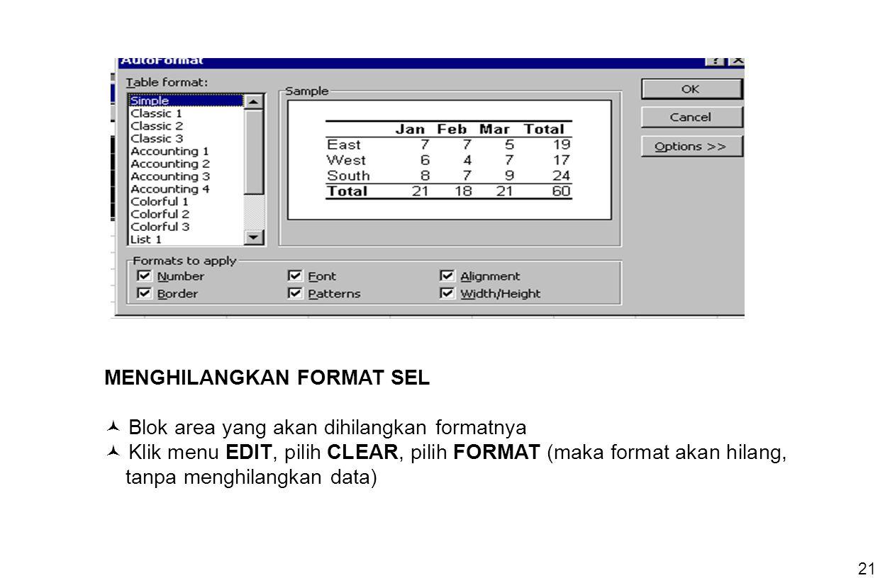 21 MENGHILANGKAN FORMAT SEL Blok area yang akan dihilangkan formatnya Klik menu EDIT, pilih CLEAR, pilih FORMAT (maka format akan hilang, tanpa menghi