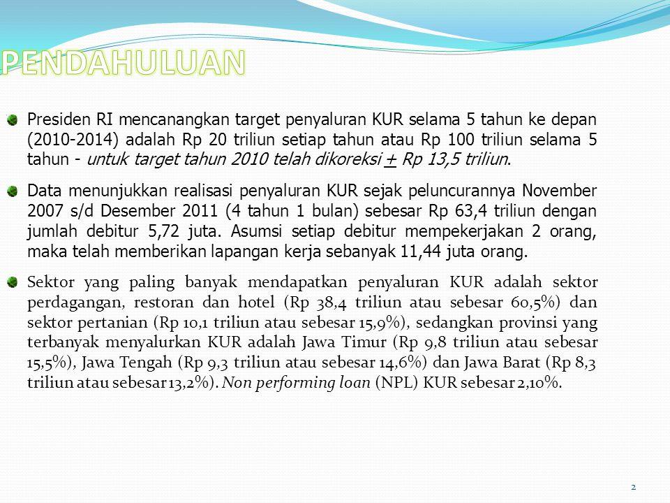 2 Presiden RI mencanangkan target penyaluran KUR selama 5 tahun ke depan (2010-2014) adalah Rp 20 triliun setiap tahun atau Rp 100 triliun selama 5 tahun - untuk target tahun 2010 telah dikoreksi + Rp 13,5 triliun.