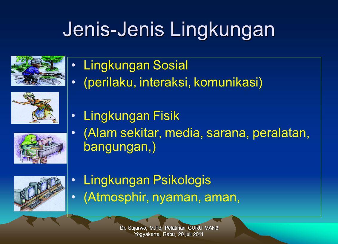 Dr. Sujarwo, M.Pd, Pelatihan GURU MAN3 Yogyakarta, Rabu, 20 juli 2011 Jenis-Jenis Lingkungan Lingkungan Sosial (perilaku, interaksi, komunikasi) Lingk