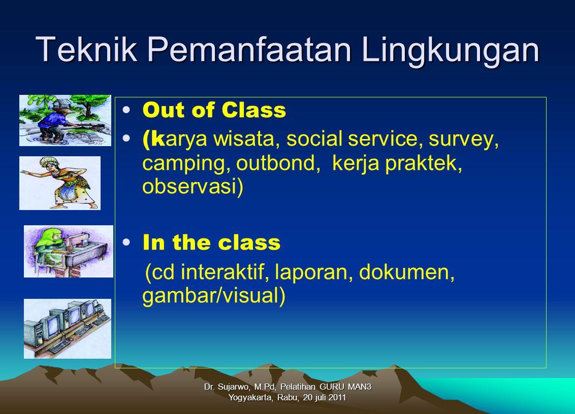 Dr. Sujarwo, M.Pd, Pelatihan GURU MAN3 Yogyakarta, Rabu, 20 juli 2011 Teknik Pemanfaatan Lingkungan Out of Class (k arya wisata, social service, surve