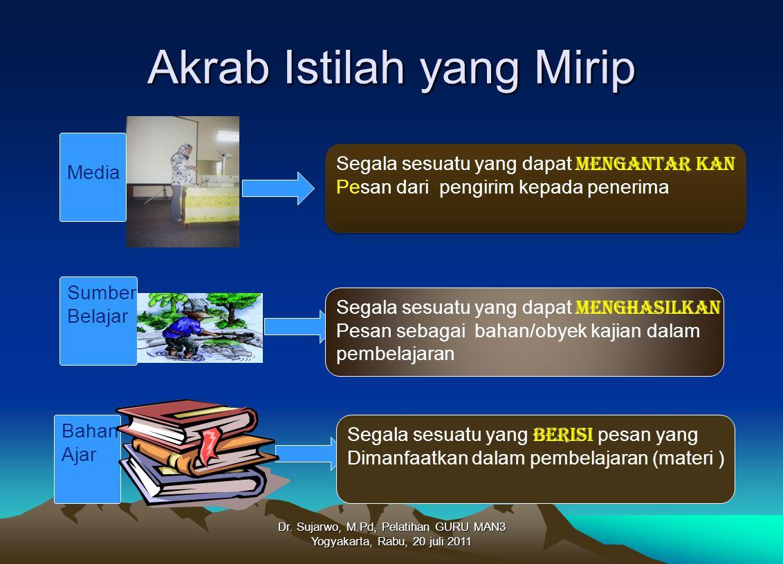 Akrab Istilah yang Mirip Dr. Sujarwo, M.Pd, Pelatihan GURU MAN3 Yogyakarta, Rabu, 20 juli 2011 Media Segala sesuatu yang dapat mengantar kan Pesan dar