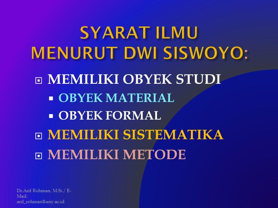  MEMILIKI OBYEK STUDI  OBYEK MATERIAL  OBYEK FORMAL  MEMILIKI SISTEMATIKA  MEMILIKI METODE Dr.Arif Rohman, M.Si./ E- Mail: arif_rohman@uny.ac.id