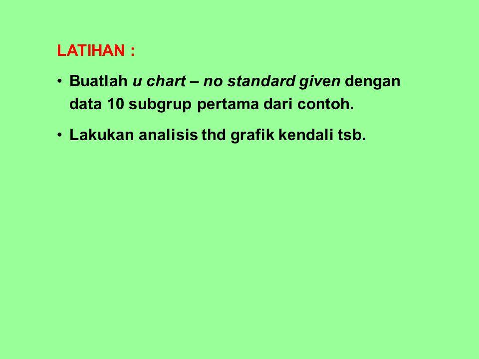 LATIHAN : Buatlah u chart – no standard given dengan data 10 subgrup pertama dari contoh. Lakukan analisis thd grafik kendali tsb.