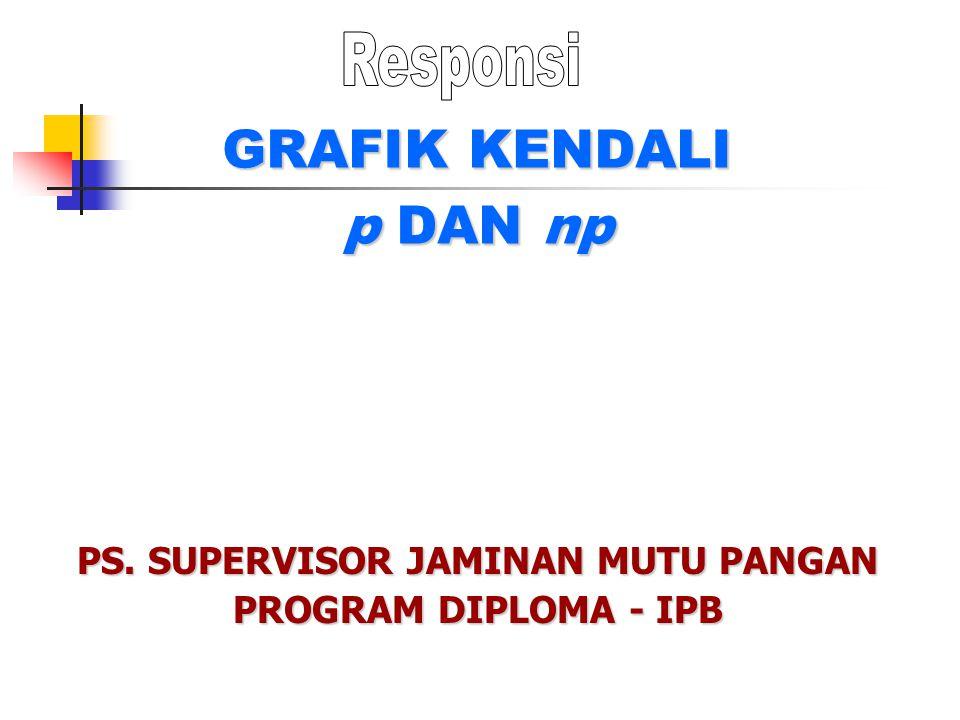 GRAFIK KENDALI p DAN np PS. SUPERVISOR JAMINAN MUTU PANGAN PROGRAM DIPLOMA - IPB