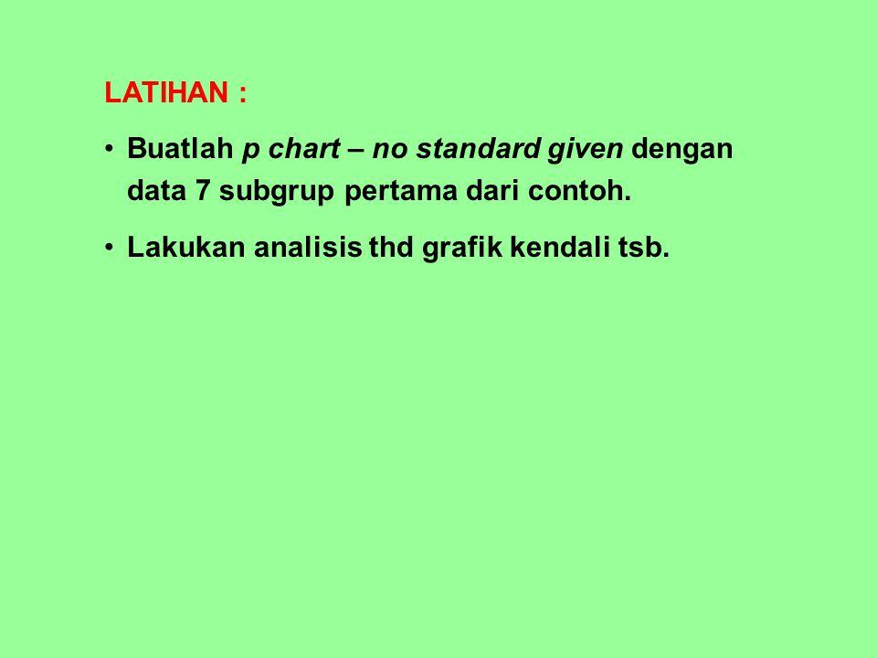LATIHAN : Buatlah p chart – no standard given dengan data 7 subgrup pertama dari contoh. Lakukan analisis thd grafik kendali tsb.