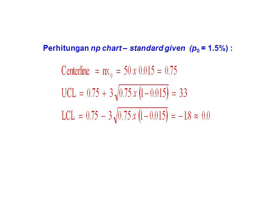 np Chart – Standard given