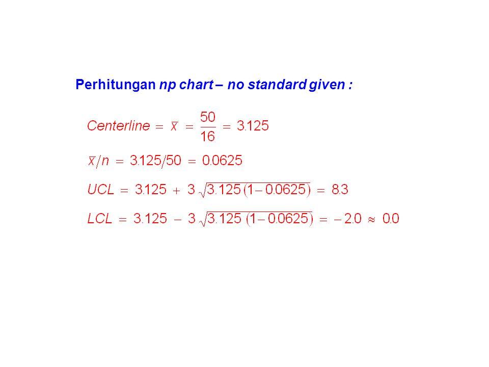 Perhitungan np chart – no standard given :
