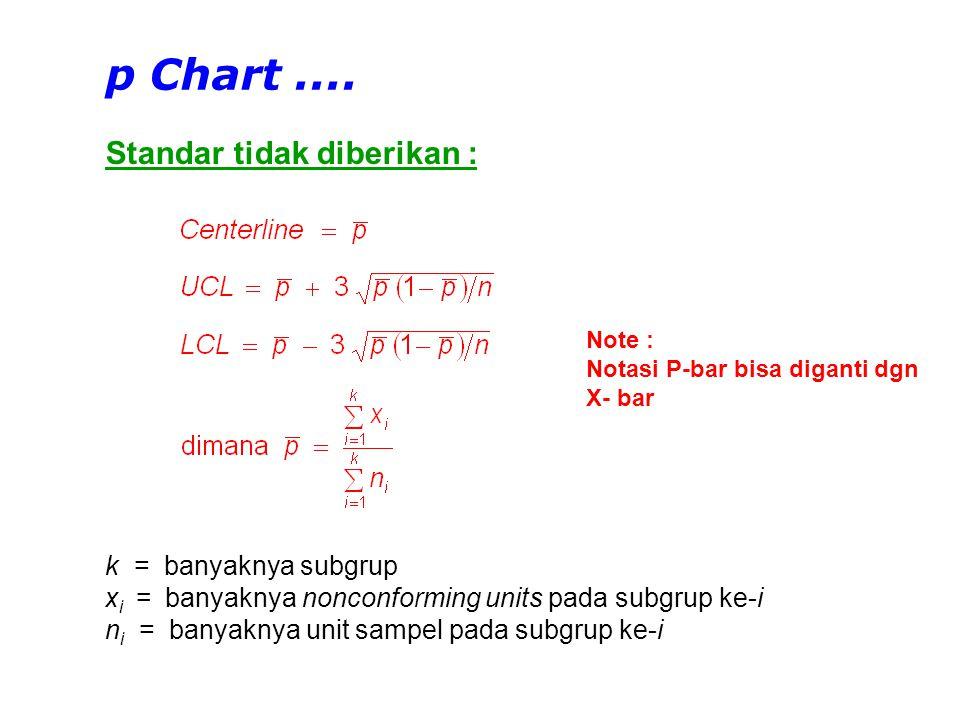 Standar tidak diberikan : p Chart.... k = banyaknya subgrup x i = banyaknya nonconforming units pada subgrup ke-i n i = banyaknya unit sampel pada sub