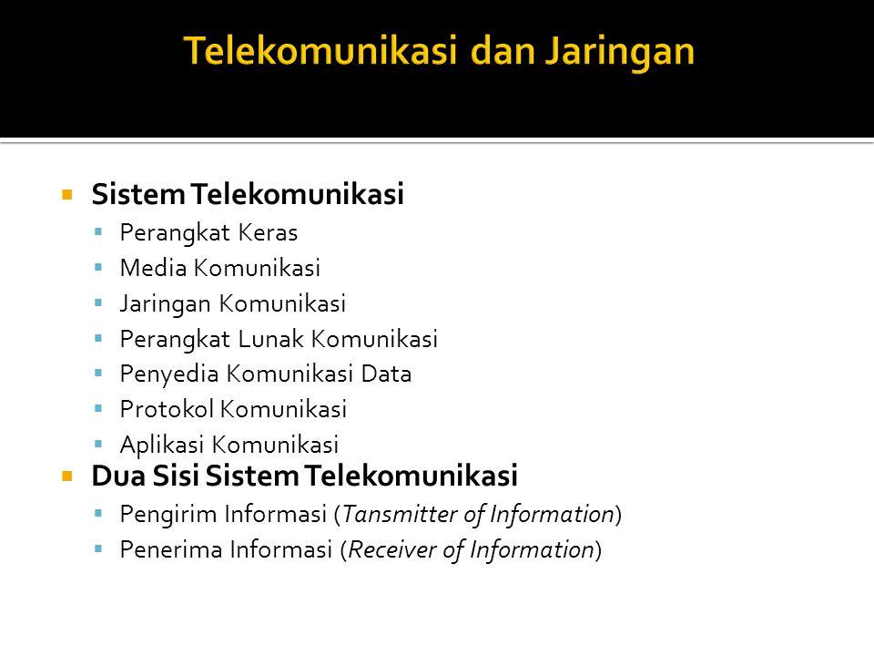  Sistem Telekomunikasi  Perangkat Keras  Media Komunikasi  Jaringan Komunikasi  Perangkat Lunak Komunikasi  Penyedia Komunikasi Data  Protokol Komunikasi  Aplikasi Komunikasi  Dua Sisi Sistem Telekomunikasi  Pengirim Informasi (Tansmitter of Information)  Penerima Informasi (Receiver of Information)