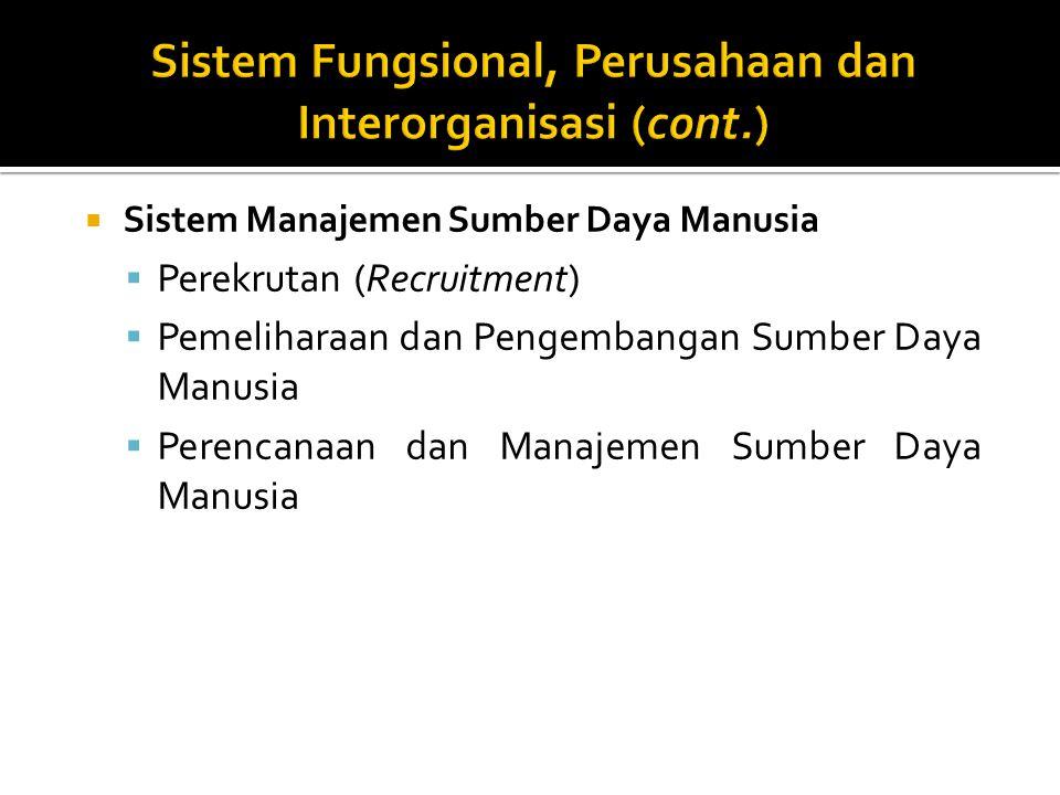  Sistem Manajemen Sumber Daya Manusia  Perekrutan (Recruitment)  Pemeliharaan dan Pengembangan Sumber Daya Manusia  Perencanaan dan Manajemen Sumber Daya Manusia