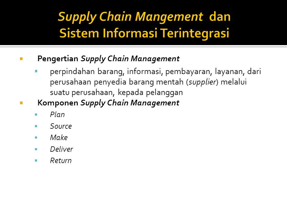  Pengertian Supply Chain Management  perpindahan barang, informasi, pembayaran, layanan, dari perusahaan penyedia barang mentah (supplier) melalui suatu perusahaan, kepada pelanggan  Komponen Supply Chain Management  Plan  Source  Make  Deliver  Return