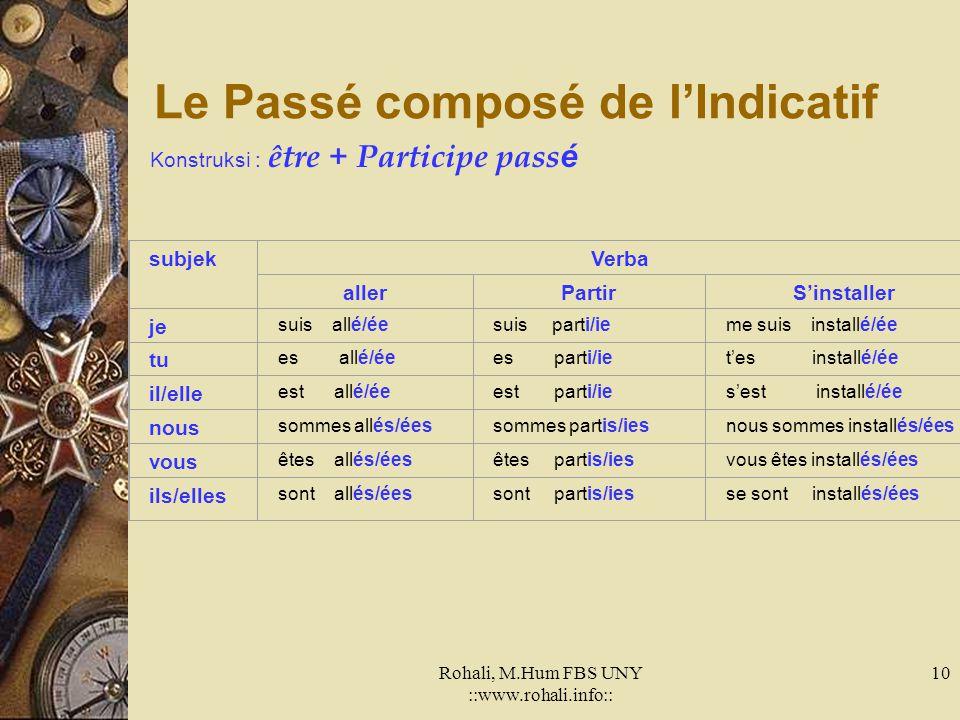 Rohali, M.Hum FBS UNY ::www.rohali.info:: 9 Le Passé composé de l'Indicatif Menggambarkan kejadian yang telah selesai pada saat ujaran terjadi. Subjek