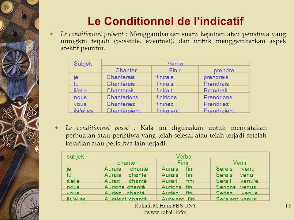 Rohali, M.Hum FBS UNY ::www.rohali.info:: 14 Le Future Antérieur de l'Indicatif Untuk menyatakan perbuatan atau peristiwa yang telah selesai (aspect d