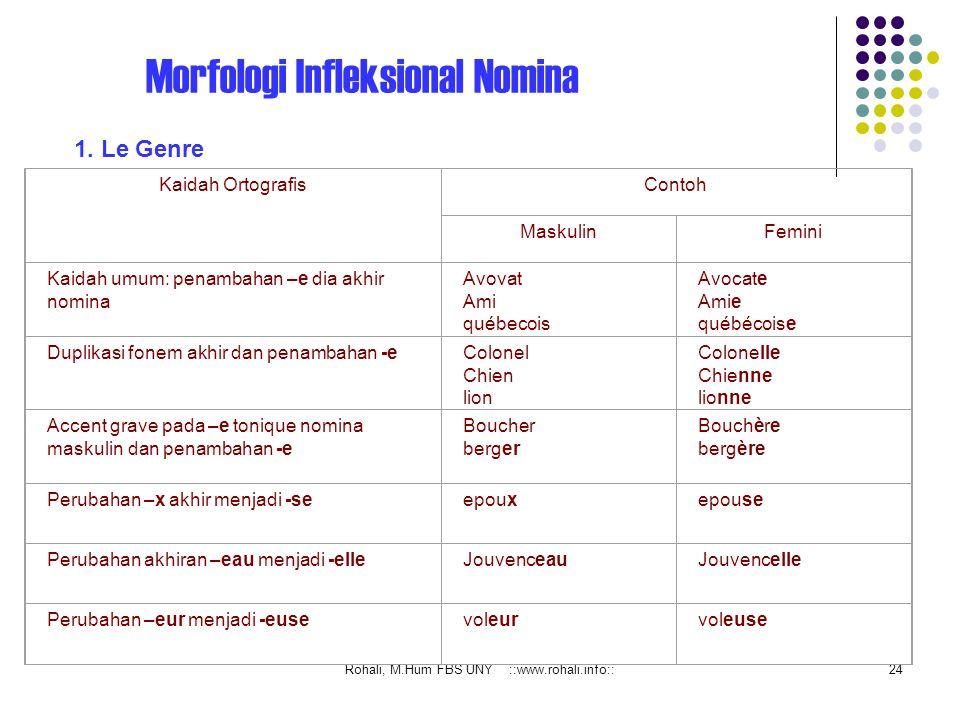 Rohali, M.Hum FBS UNY ::www.rohali.info:: 23 5. Le Mode Participe Modus le participe dapat dianggap sebagai bentuk adjektif suatu verba. Modus ini dib