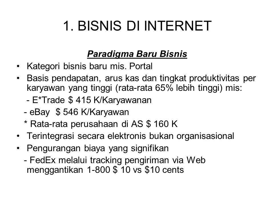 1. BISNIS DI INTERNET Paradigma Baru Bisnis Kategori bisnis baru mis. Portal Basis pendapatan, arus kas dan tingkat produktivitas per karyawan yang ti