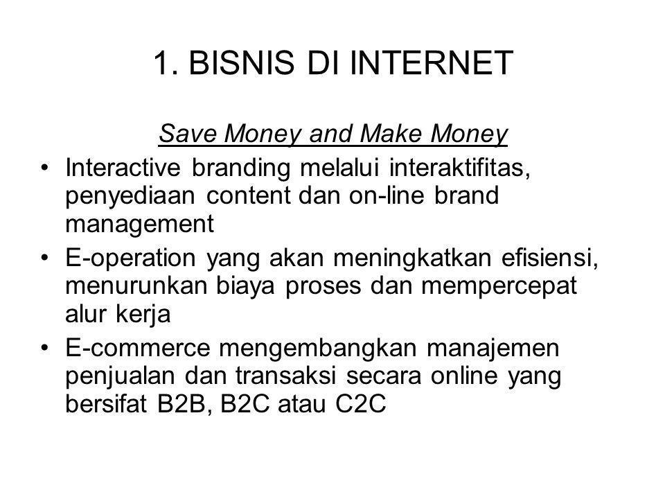1. BISNIS DI INTERNET Save Money and Make Money Interactive branding melalui interaktifitas, penyediaan content dan on-line brand management E-operati