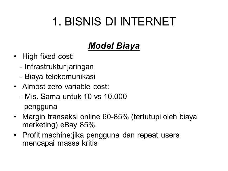 1. BISNIS DI INTERNET Model Biaya High fixed cost: - Infrastruktur jaringan - Biaya telekomunikasi Almost zero variable cost: - Mis. Sama untuk 10 vs