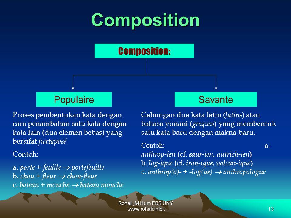Rohali, M.Hum FBS UNY ::www.rohali.info::12 Tipe-Tipe Derivasi Derivation InverseParasynthétiqueImpropre galoper : melesapkan sufiks - er. galoper  g