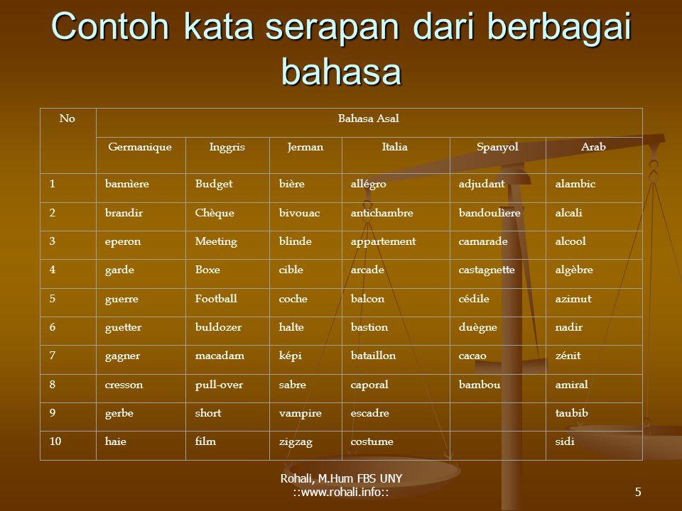 Rohali, M.Hum FBS UNY ::www.rohali.info::15 La Troncation Adalah penyingkatan kata dengan cara pelesapan satu atau beberapa silabe, biasanya silabe akhir pada suatu kata.