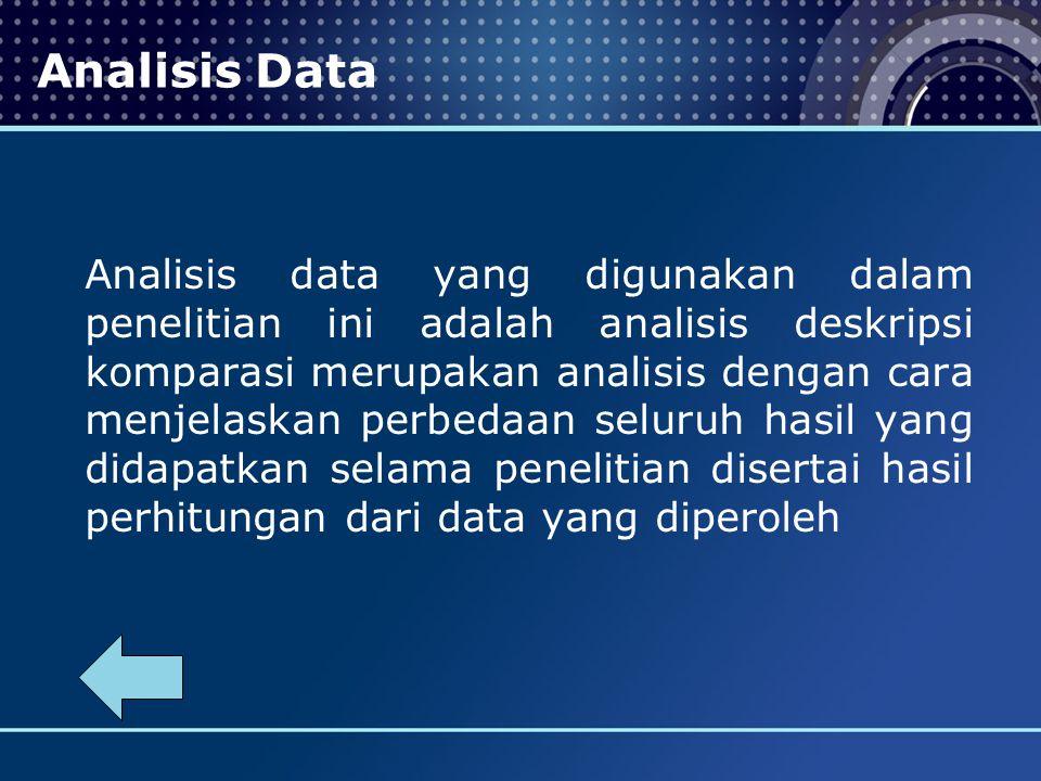 Analisis Data Analisis data yang digunakan dalam penelitian ini adalah analisis deskripsi komparasi merupakan analisis dengan cara menjelaskan perbedaan seluruh hasil yang didapatkan selama penelitian disertai hasil perhitungan dari data yang diperoleh